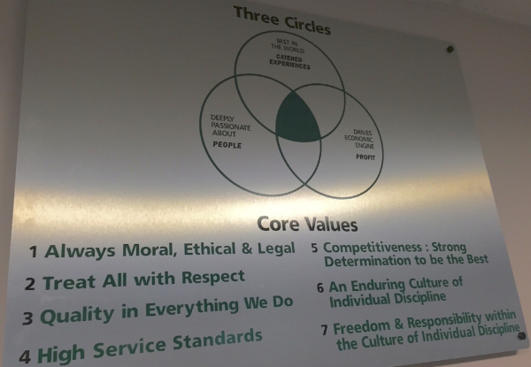 core_values_at_tasty_catering_1024-064632-edited.png